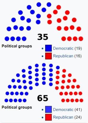 CO Legislature